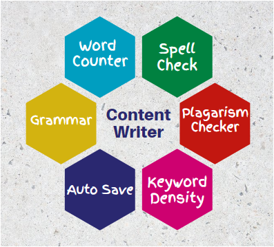 wealthy affiliate content writer with spell check word counter.png